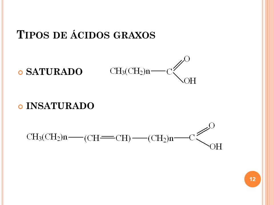 Tipos de ácidos graxos SATURADO INSATURADO