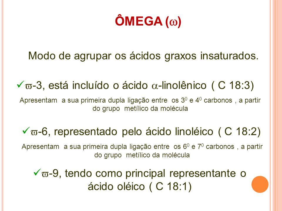 ÔMEGA () Modo de agrupar os ácidos graxos insaturados.