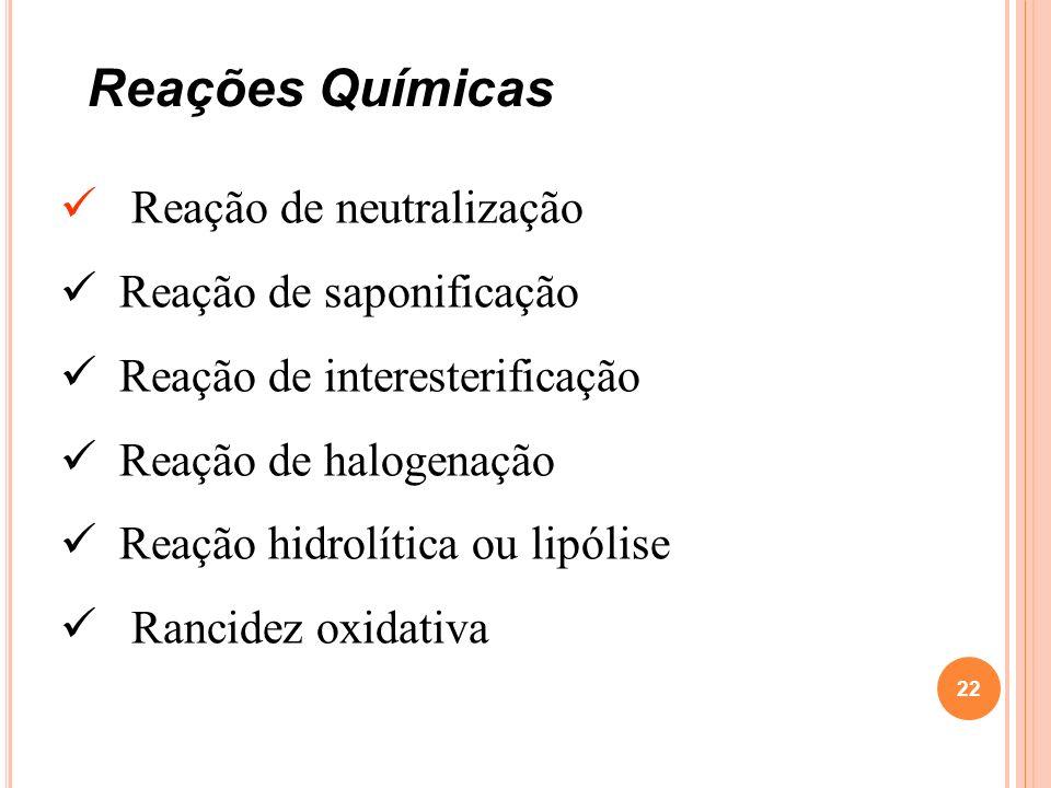 Reações Químicas Reação de neutralização Reação de saponificação