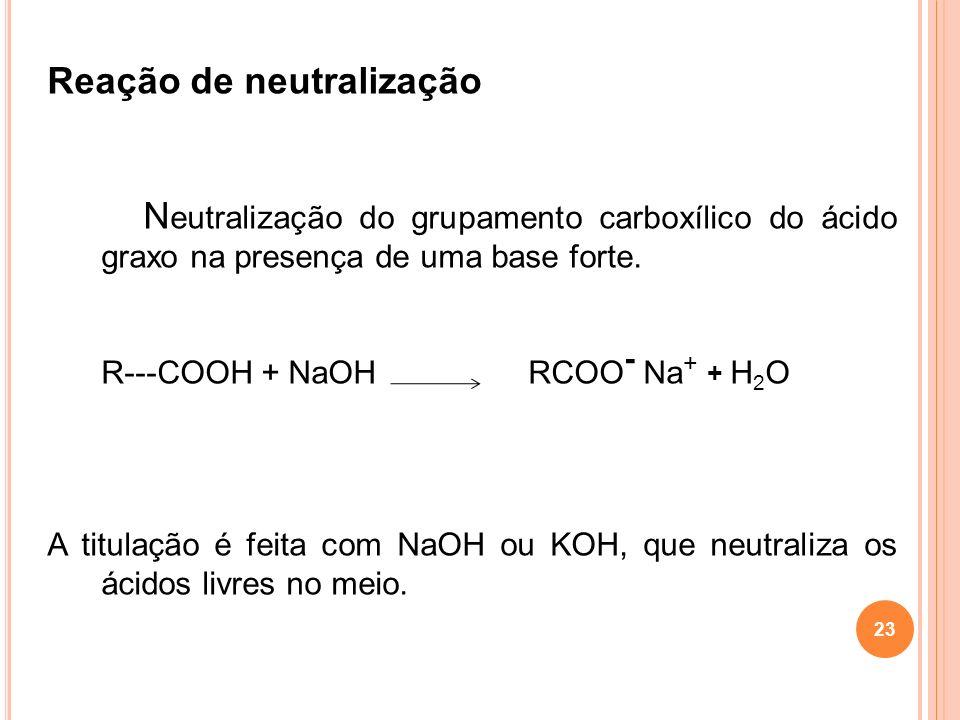 Reação de neutralização