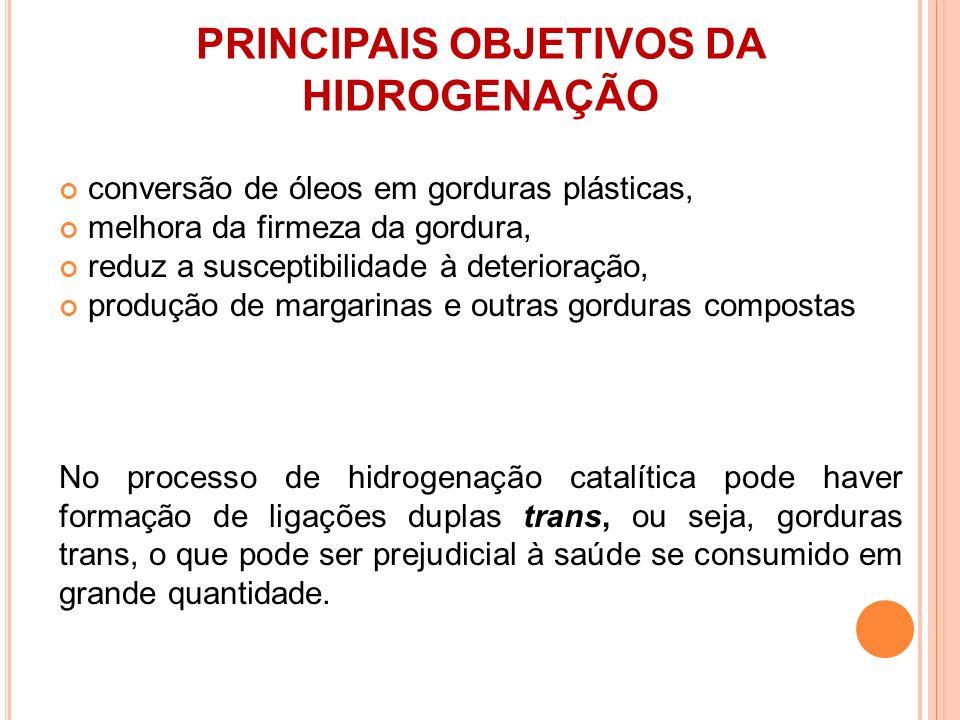 PRINCIPAIS OBJETIVOS DA HIDROGENAÇÃO