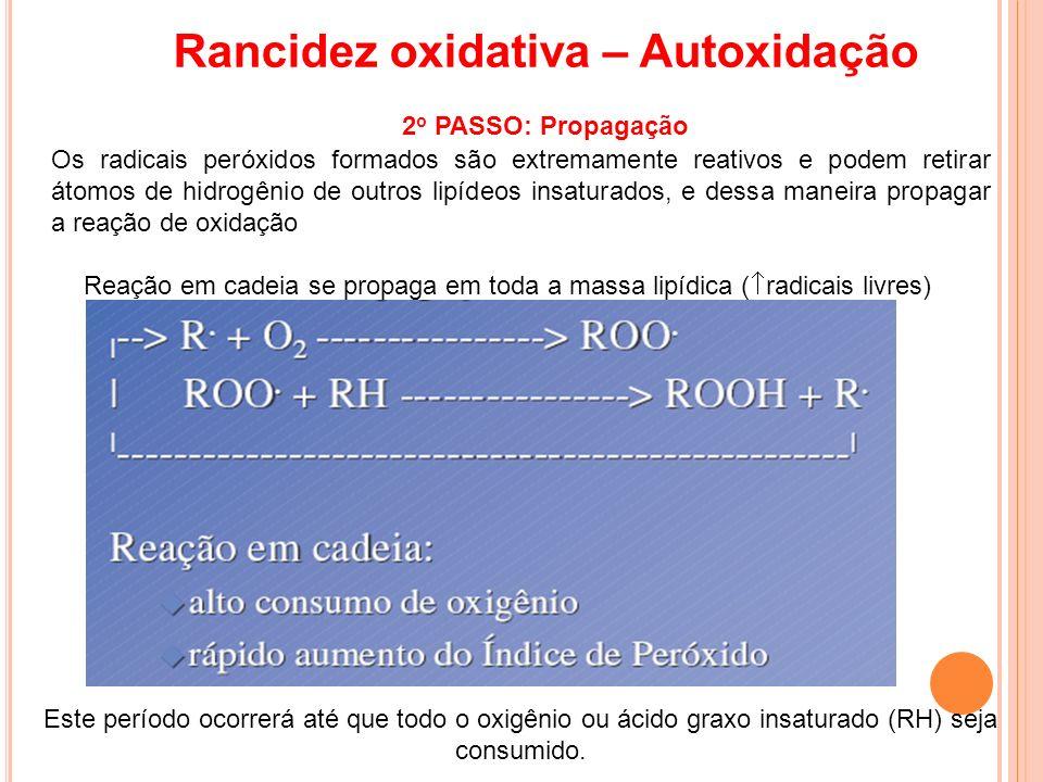 Rancidez oxidativa – Autoxidação 2o PASSO: Propagação