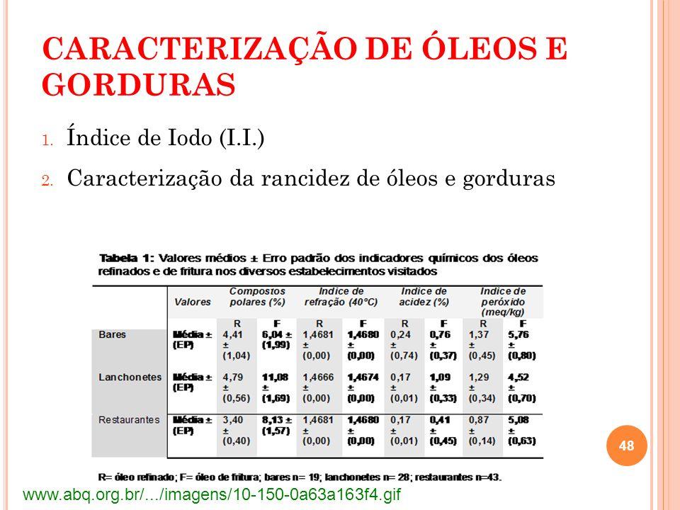 CARACTERIZAÇÃO DE ÓLEOS E GORDURAS