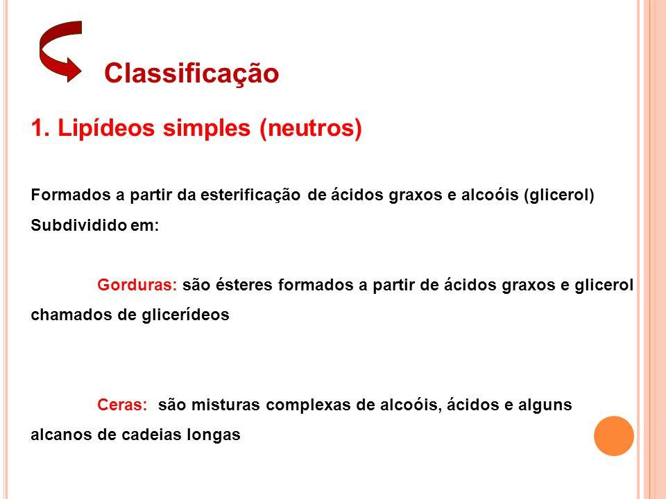 Classificação 1. Lipídeos simples (neutros)
