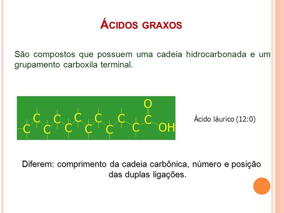 Ácidos graxos São compostos que possuem uma cadeia hidrocarbonada e um grupamento carboxila terminal.