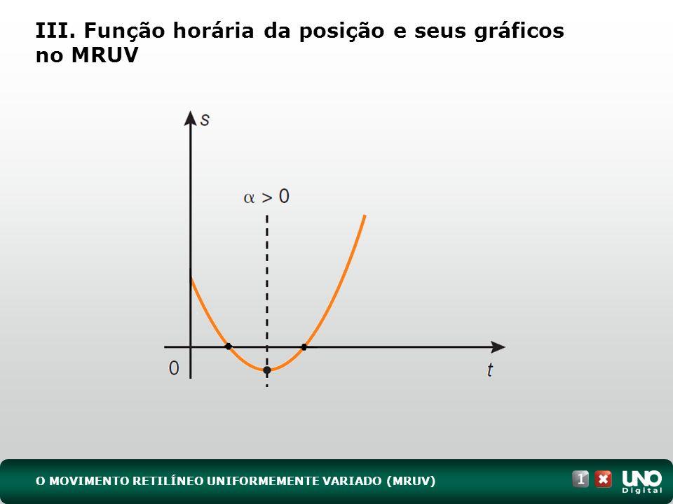III. Função horária da posição e seus gráficos no MRUV
