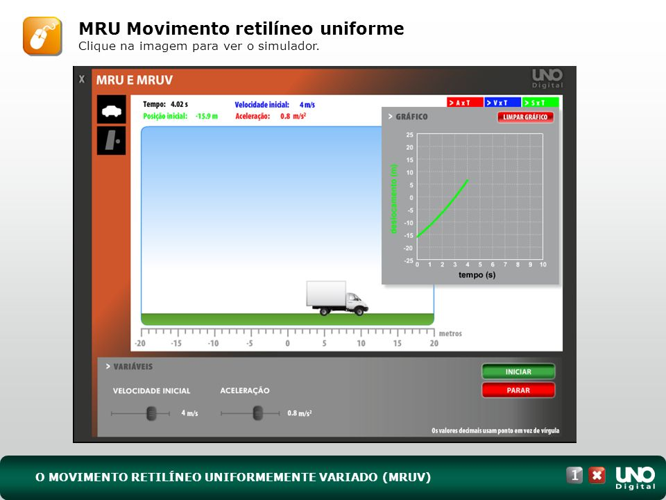 MRU Movimento retilíneo uniforme