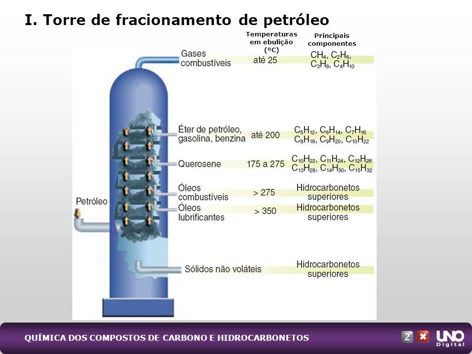 I. Torre de fracionamento de petróleo