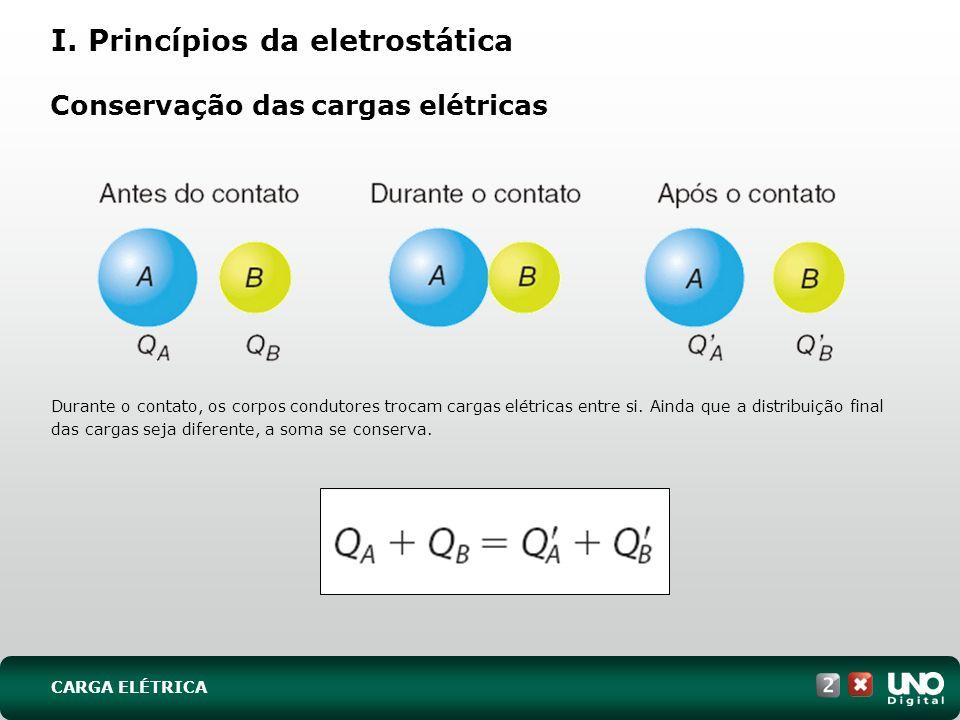 Conservação das cargas elétricas
