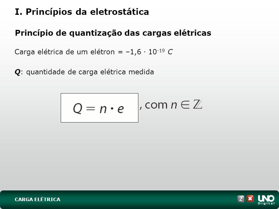 Princípio de quantização das cargas elétricas