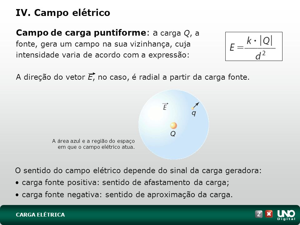 Fis-cad-2-top-5 – 3 ProvaIV. Campo elétrico. 26/03/2017.