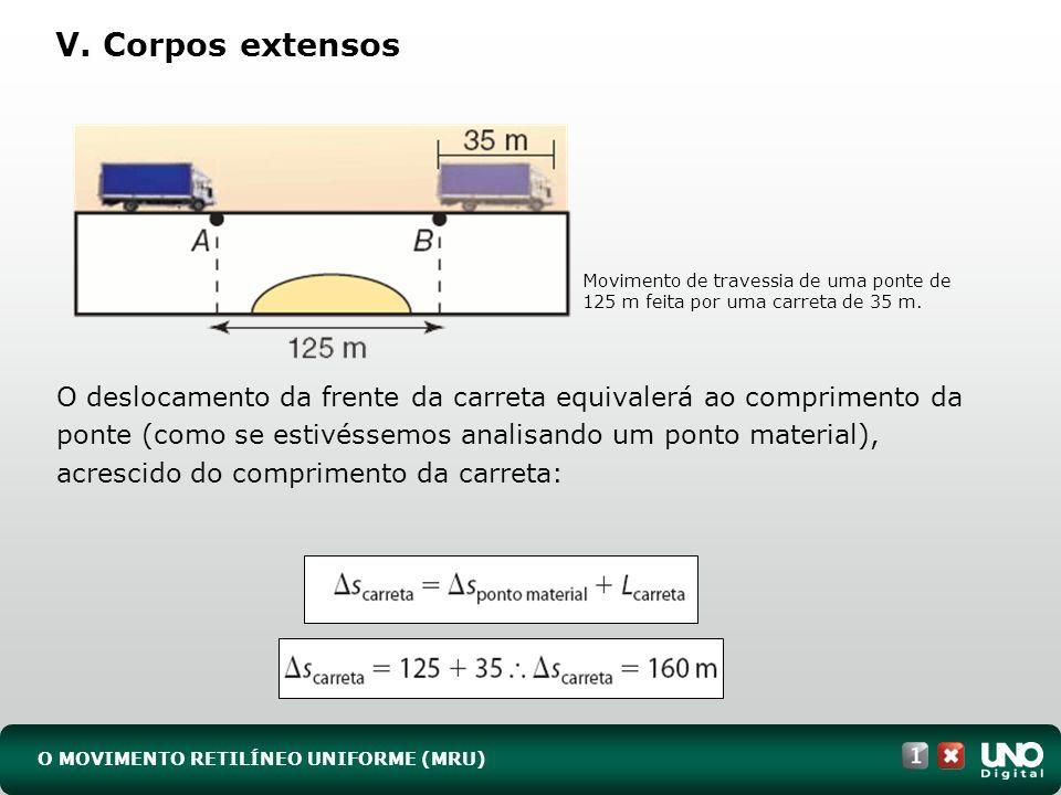 Fis-cad-1-top-1 – 3 Prova V. Corpos extensos. Movimento de travessia de uma ponte de 125 m feita por uma carreta de 35 m.