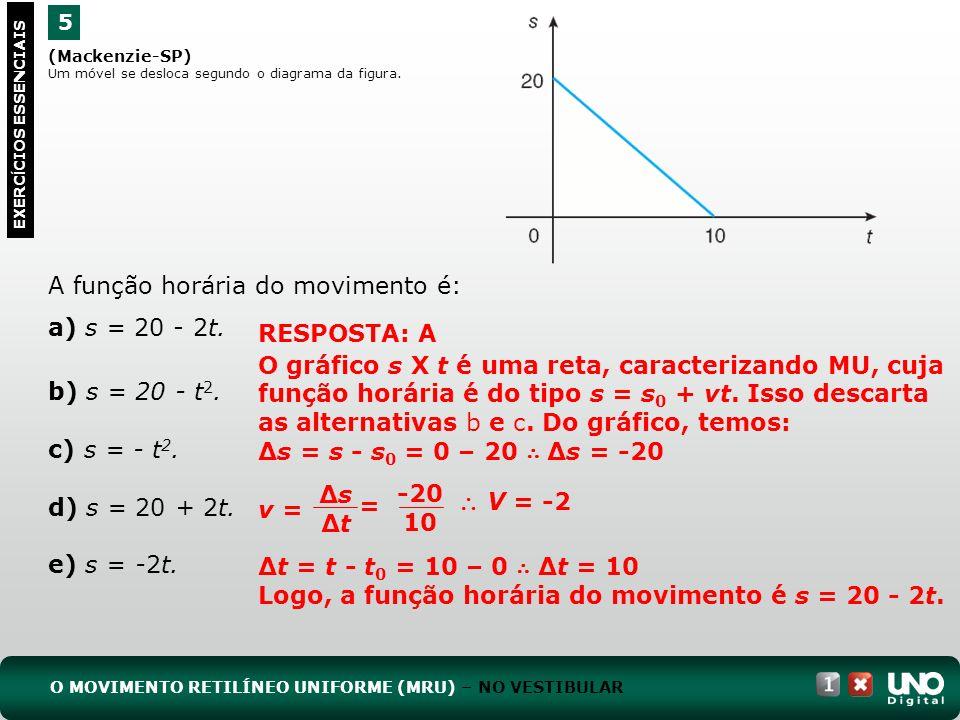A função horária do movimento é: a) s = 20 - 2t.