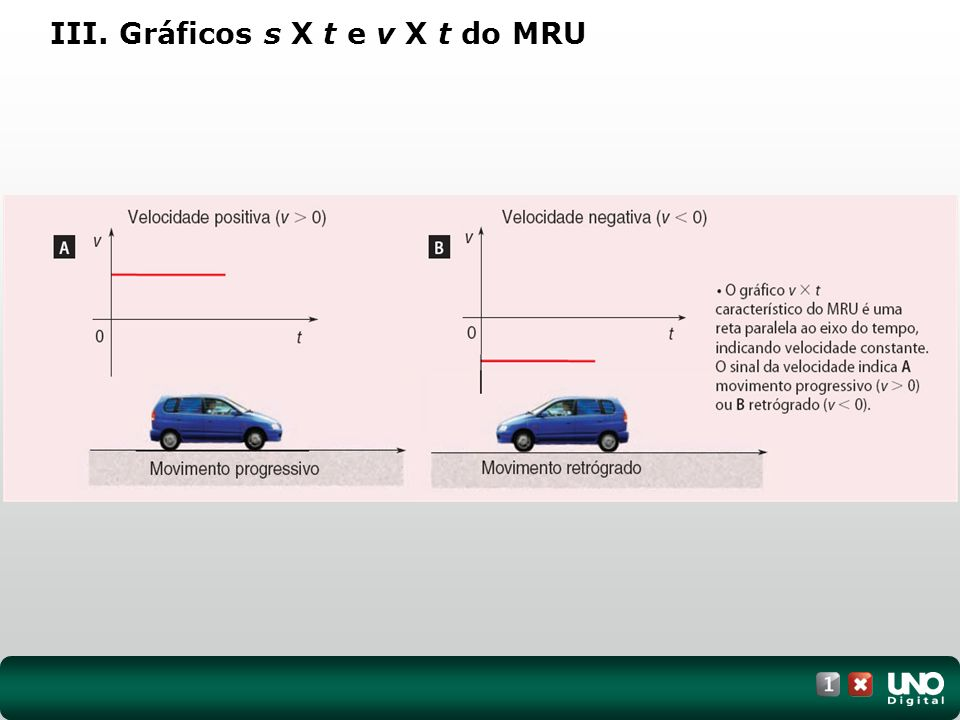 III. Gráficos s X t e v X t do MRU