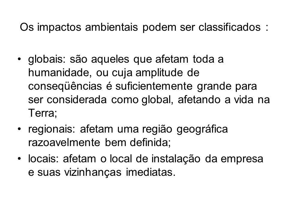 Os impactos ambientais podem ser classificados :