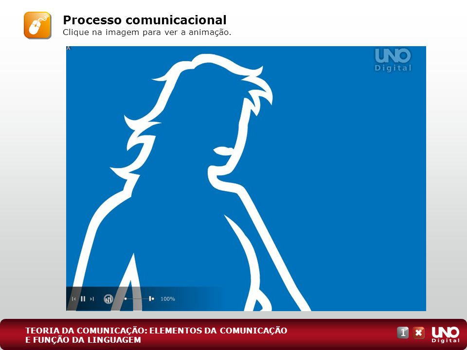 Processo comunicacional
