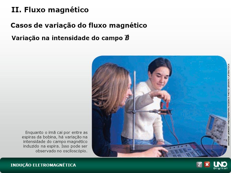 Casos de variação do fluxo magnético