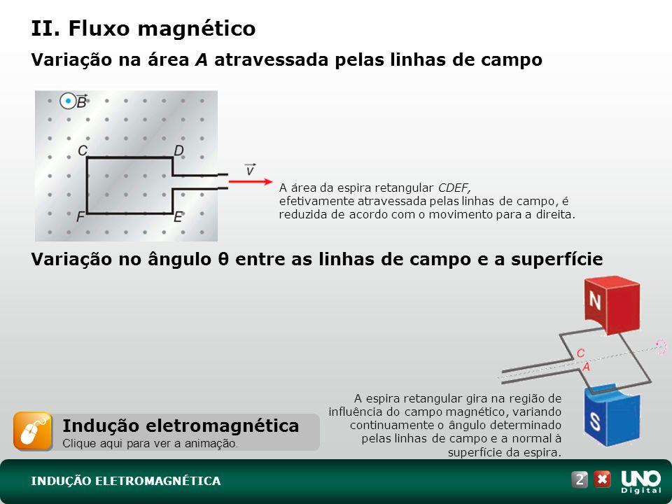 Fis-cad-2-top-9 – 3 Prova II. Fluxo magnético.