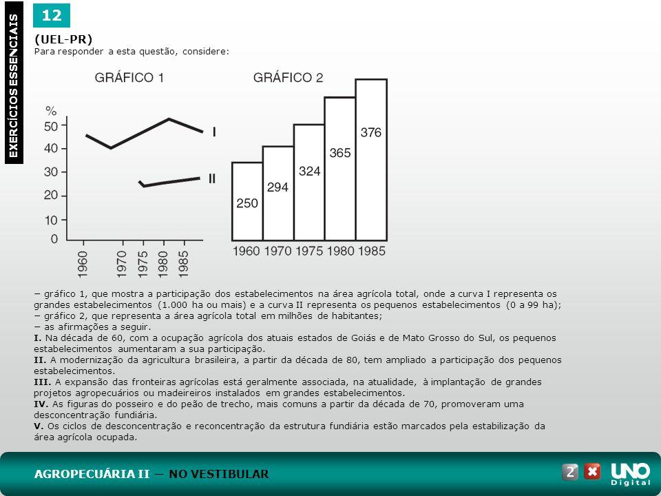 12 Geo-cad-2-top-3- 3 Prova (UEL-PR) AGROPECUÁRIA II — NO VESTIBULAR