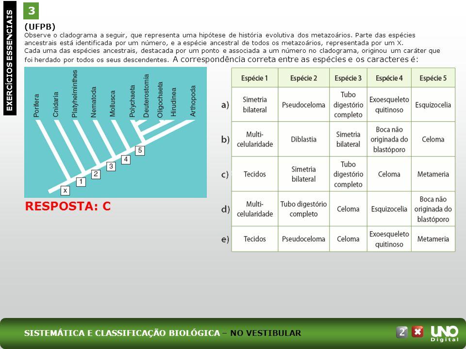RESPOSTA: C 3 Bio – cad-2-top-1 – 3 Prova