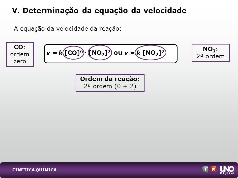Ordem da reação: 2ª ordem (0 + 2)