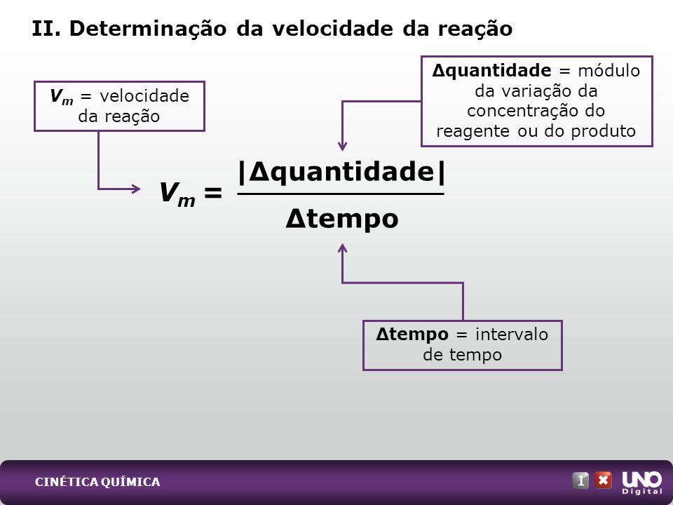 II. Determinação da velocidade da reação