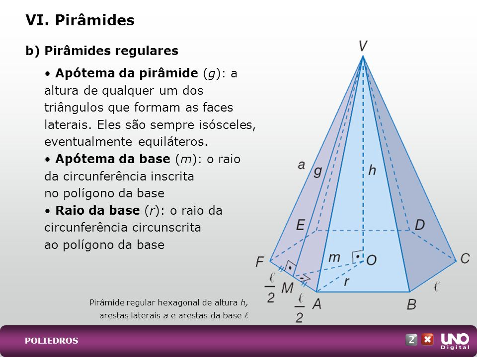 VI. Pirâmides