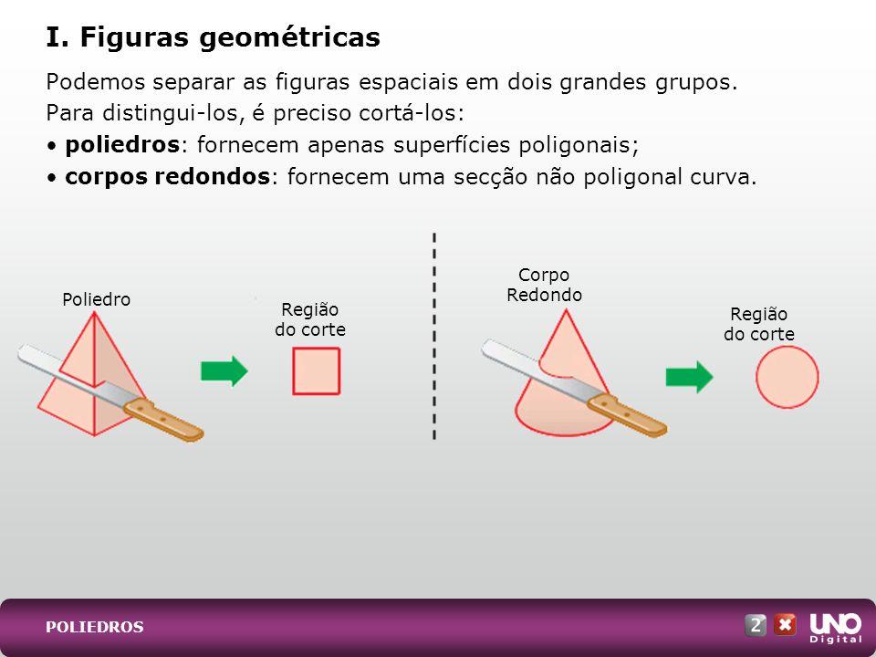I. Figuras geométricas Podemos separar as figuras espaciais em dois grandes grupos. Para distingui-los, é preciso cortá-los: