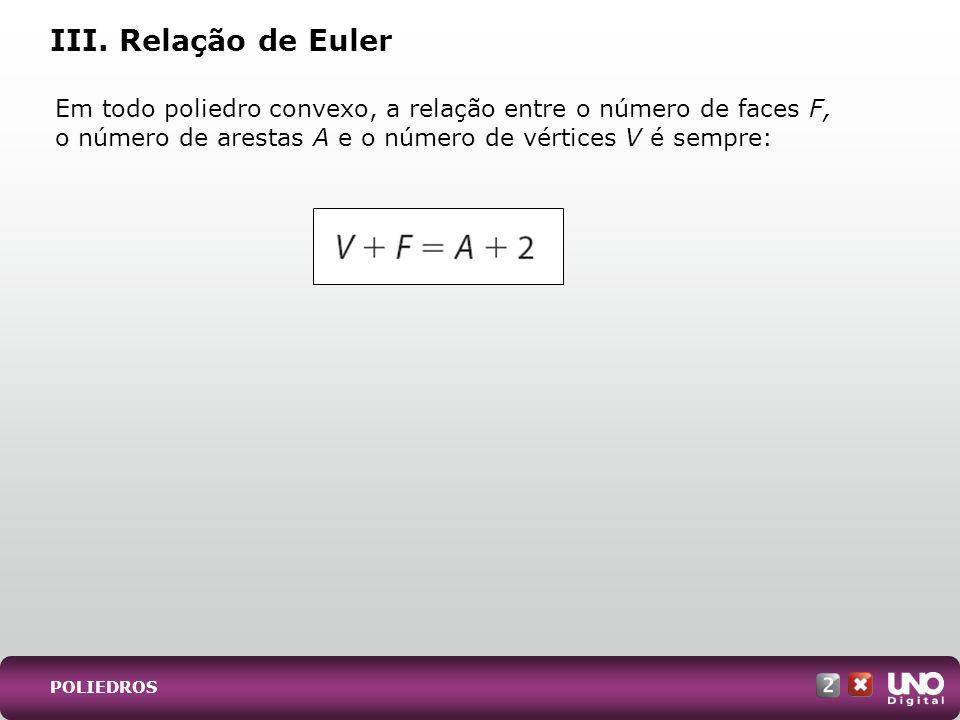 III. Relação de Euler Em todo poliedro convexo, a relação entre o número de faces F, o número de arestas A e o número de vértices V é sempre: