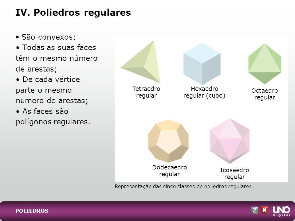 IV. Poliedros regulares