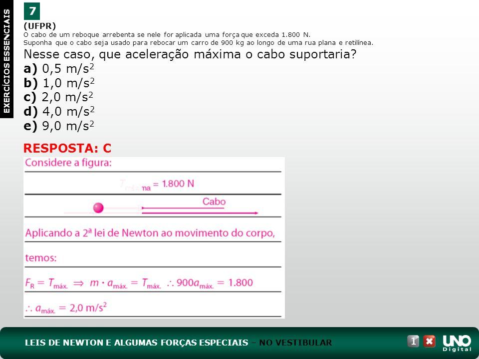 a) 0,5 m/s2 b) 1,0 m/s2 c) 2,0 m/s2 d) 4,0 m/s2 e) 9,0 m/s2
