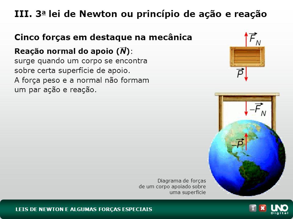 III. 3a lei de Newton ou princípio de ação e reação