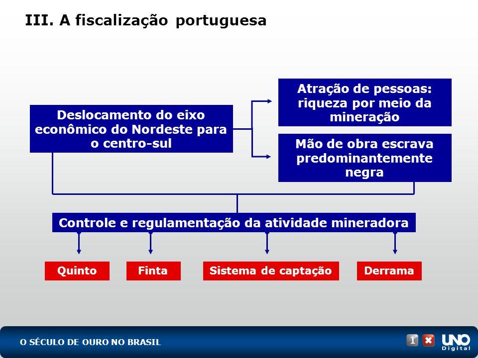 III. A fiscalização portuguesa