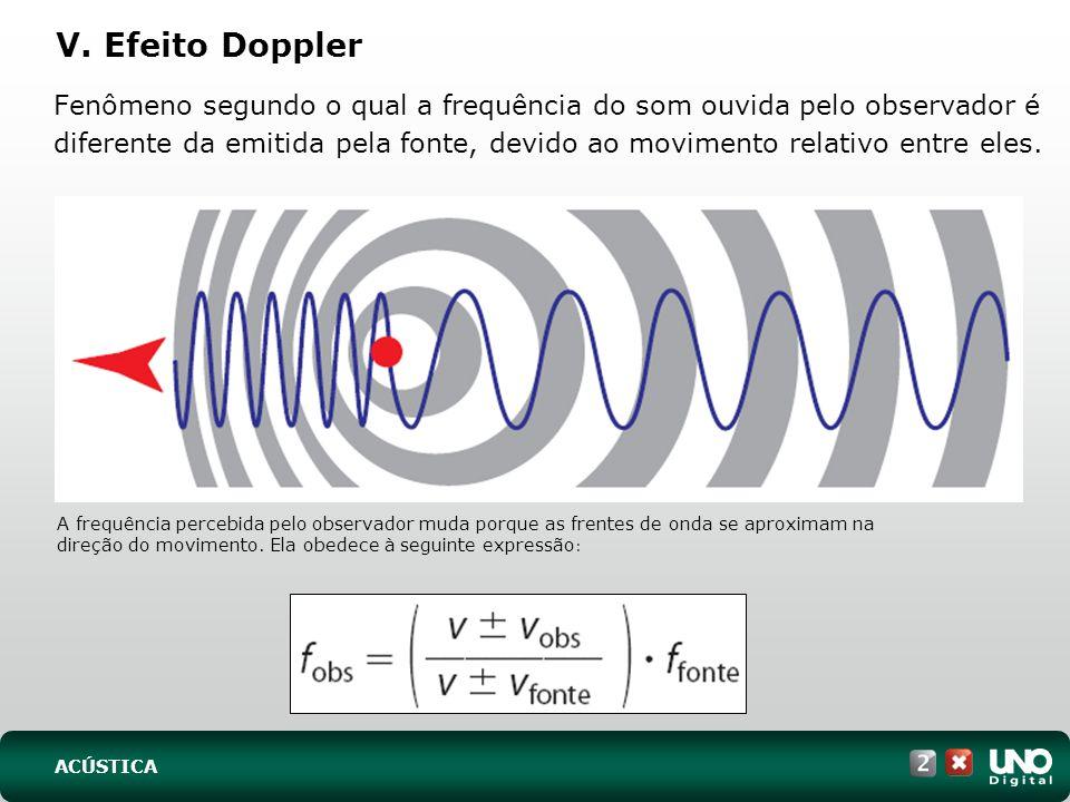 Fis-cad-2-top-4 – 3 Prova V. Efeito Doppler.