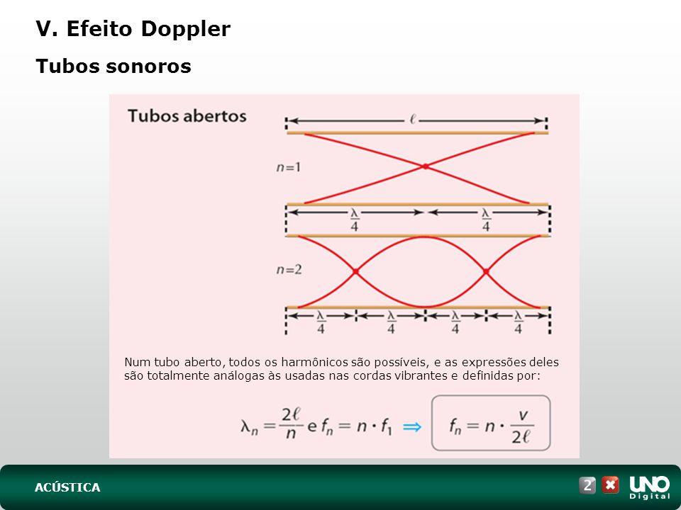 V. Efeito Doppler Tubos sonoros Fis-cad-2-top-4 – 3 Prova