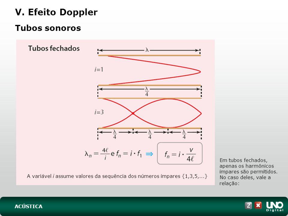 V. Efeito Doppler Tubos sonoros