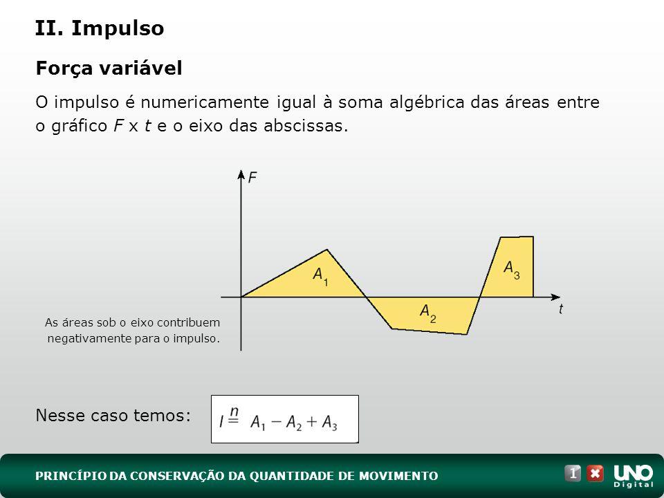 II. Impulso Força variável
