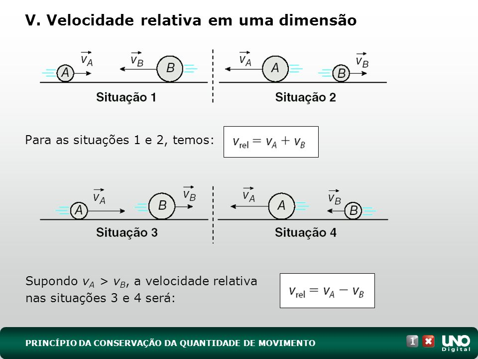 V. Velocidade relativa em uma dimensão