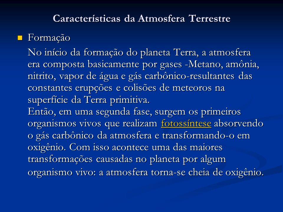 Características da Atmosfera Terrestre