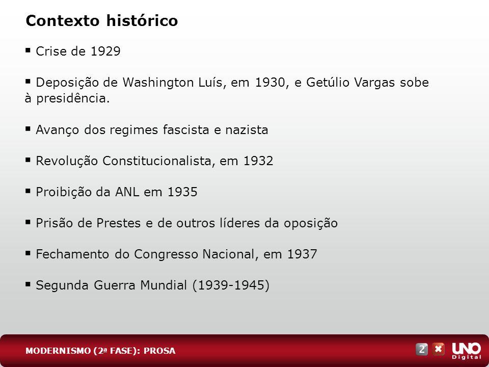Contexto histórico Crise de 1929