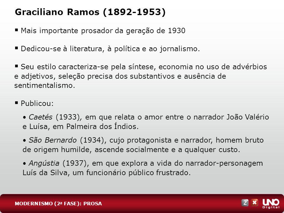 Lit-cad-2-top-4 – 3 prova Graciliano Ramos (1892-1953) Mais importante prosador da geração de 1930.