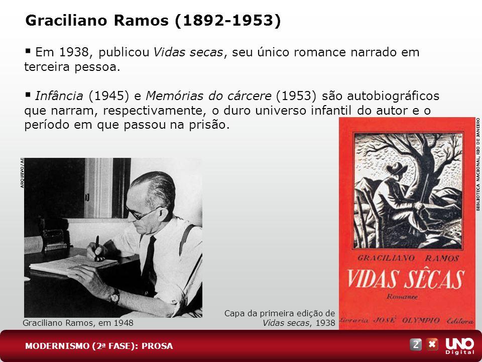 Lit-cad-2-top-4 – 3 prova Graciliano Ramos (1892-1953) Em 1938, publicou Vidas secas, seu único romance narrado em terceira pessoa.