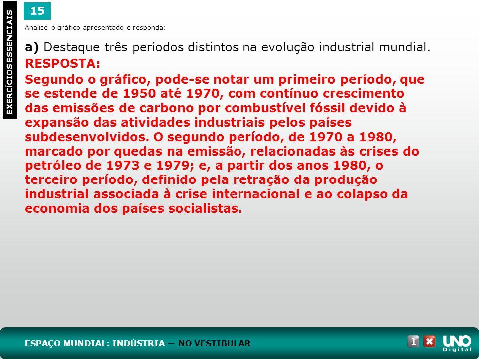 a) Destaque três períodos distintos na evolução industrial mundial.
