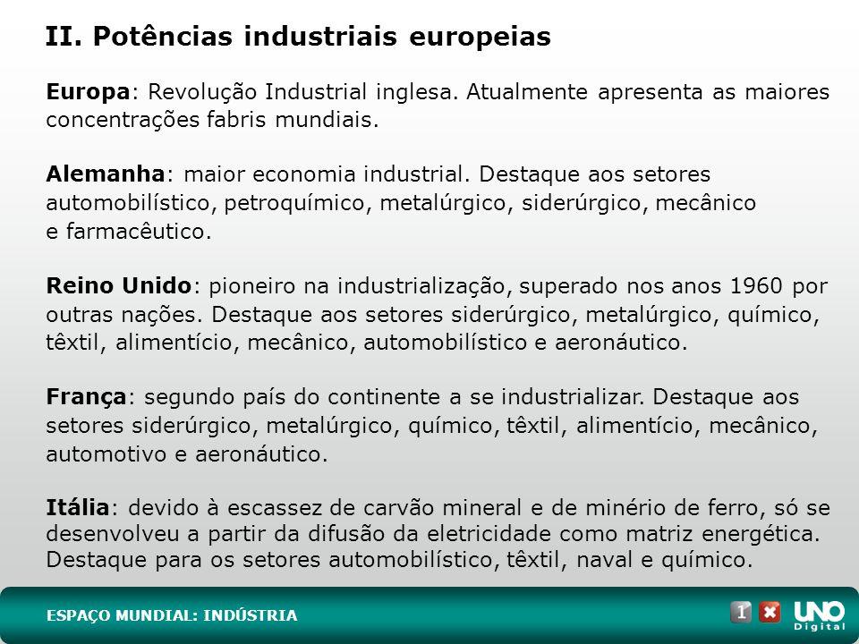 II. Potências industriais europeias