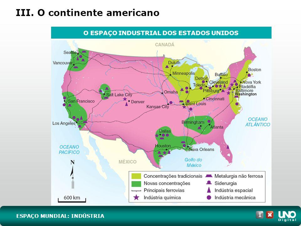 III. O continente americano