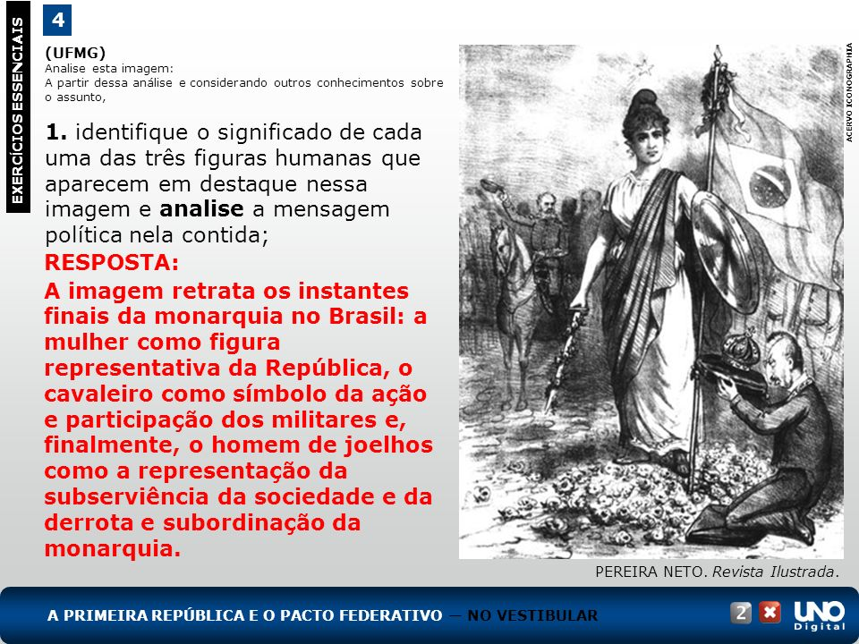 PEREIRA NETO. Revista Ilustrada.