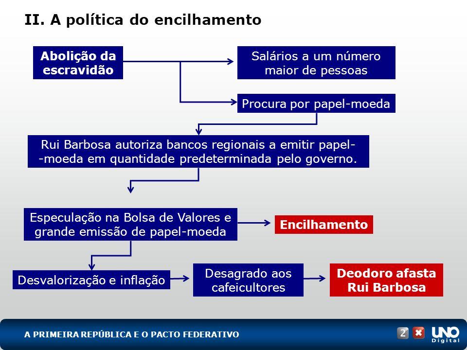 II. A política do encilhamento