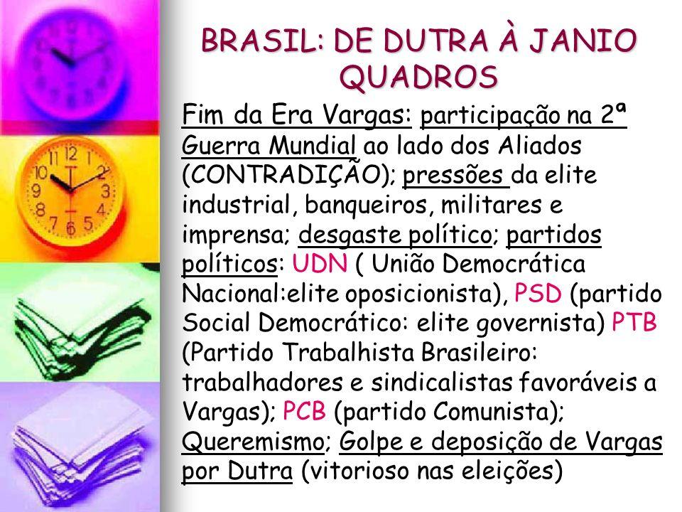 BRASIL: DE DUTRA À JANIO QUADROS