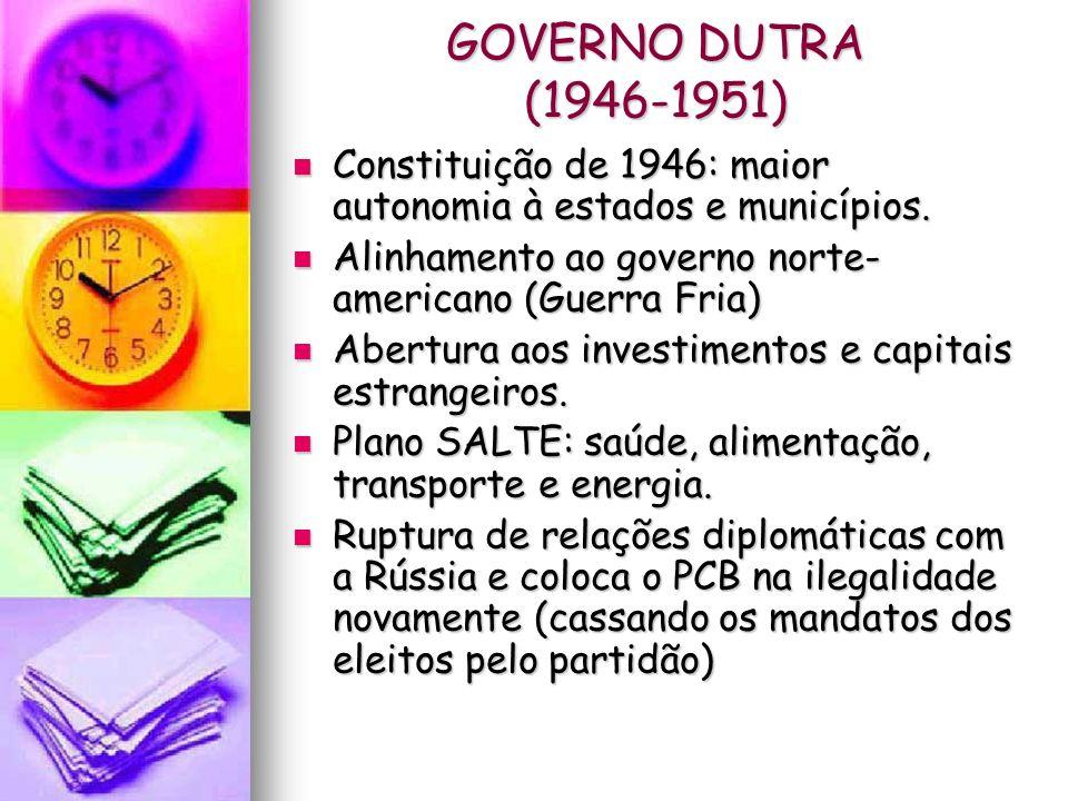 GOVERNO DUTRA (1946-1951) Constituição de 1946: maior autonomia à estados e municípios. Alinhamento ao governo norte-americano (Guerra Fria)