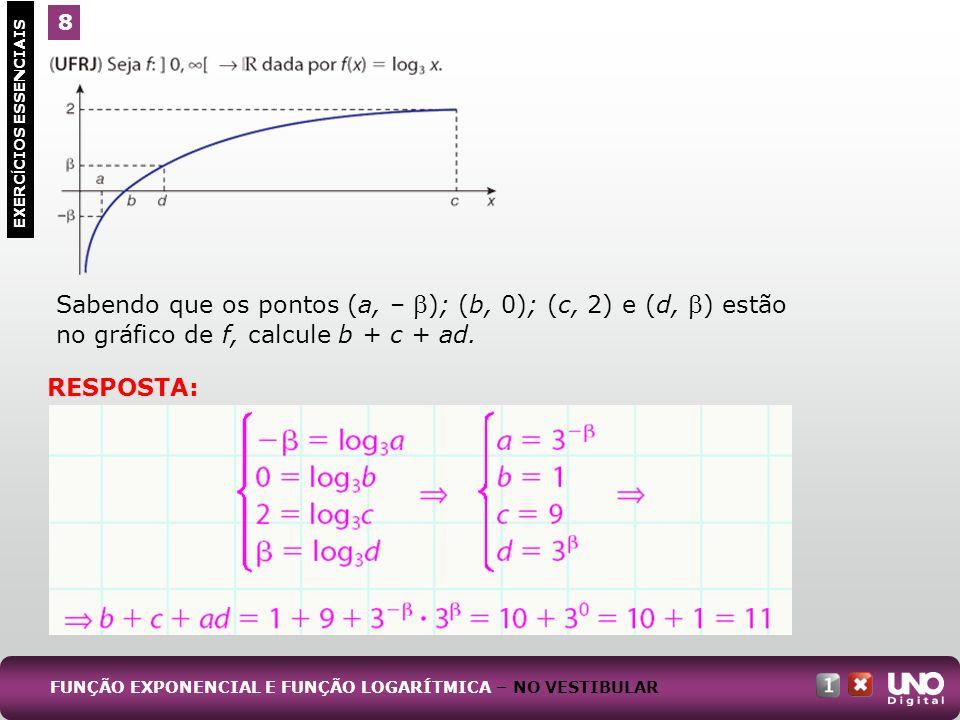 Sabendo que os pontos (a, – ); (b, 0); (c, 2) e (d, ) estão